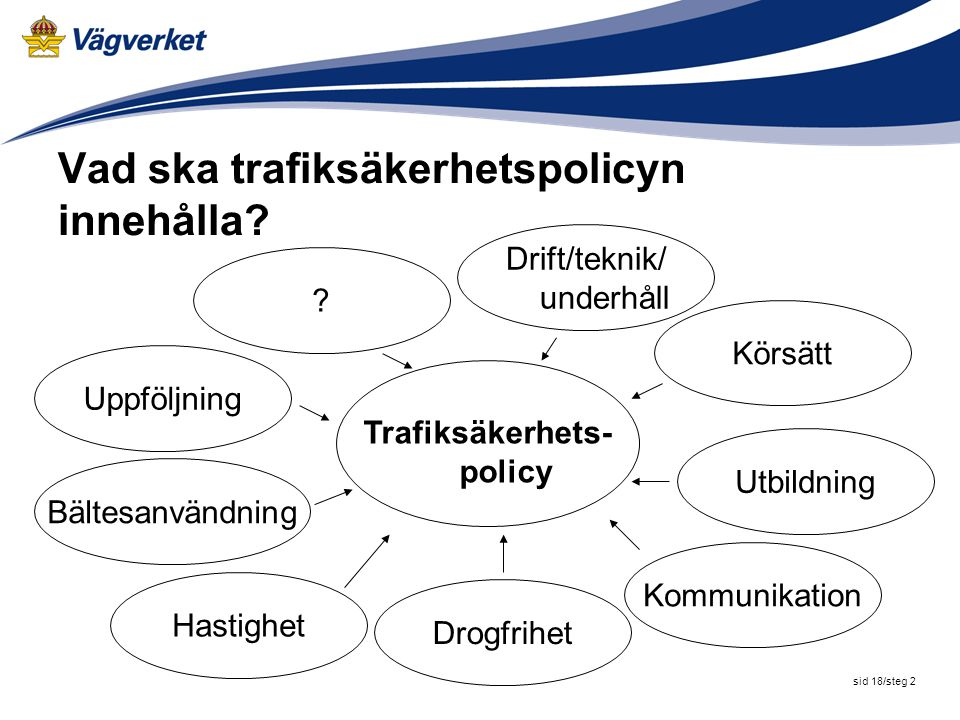 Vad ska trafiksäkerhetspolicyn innehålla