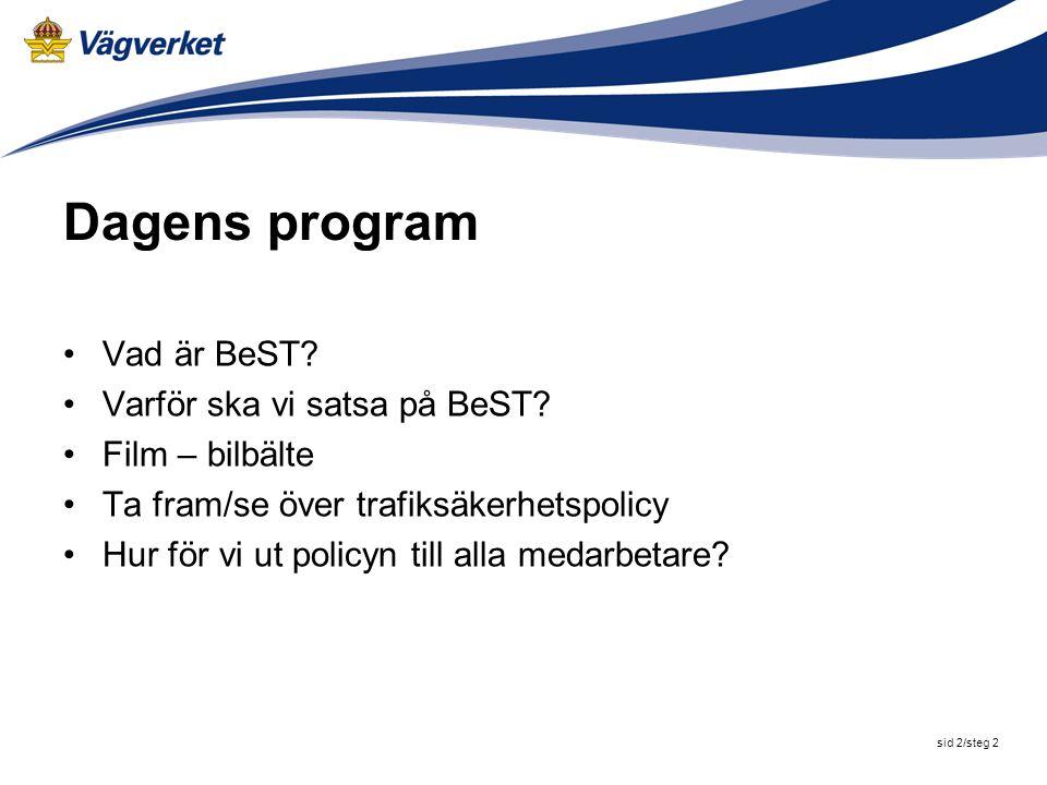 Dagens program Vad är BeST Varför ska vi satsa på BeST