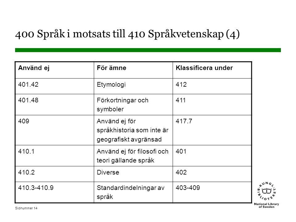 400 Språk i motsats till 410 Språkvetenskap (4)