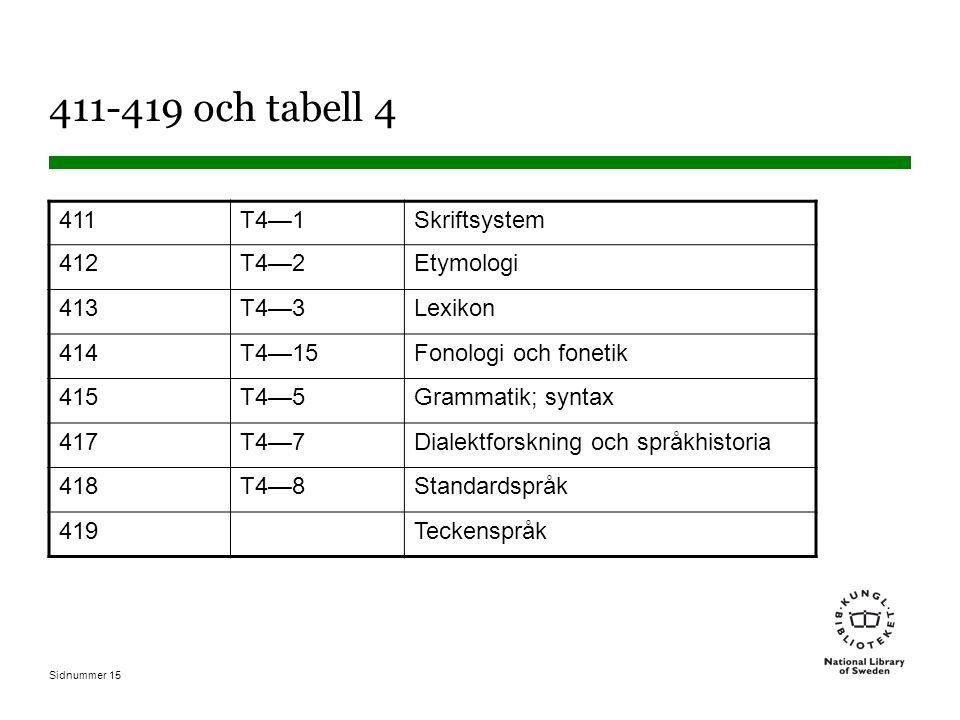 411-419 och tabell 4 411 T4—1 Skriftsystem 412 T4—2 Etymologi 413 T4—3