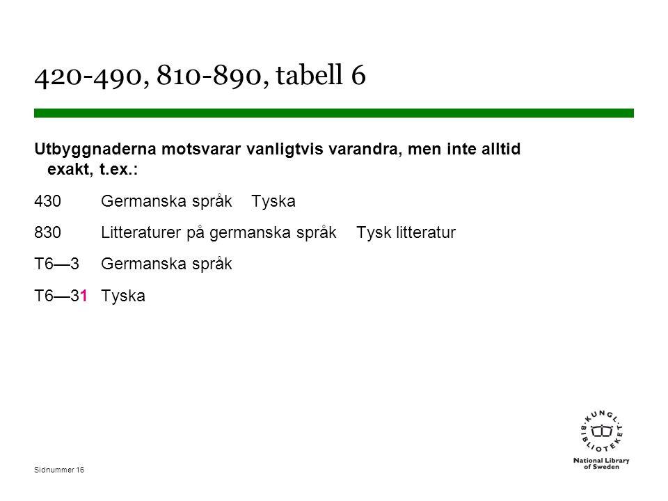 420-490, 810-890, tabell 6 Utbyggnaderna motsvarar vanligtvis varandra, men inte alltid exakt, t.ex.: