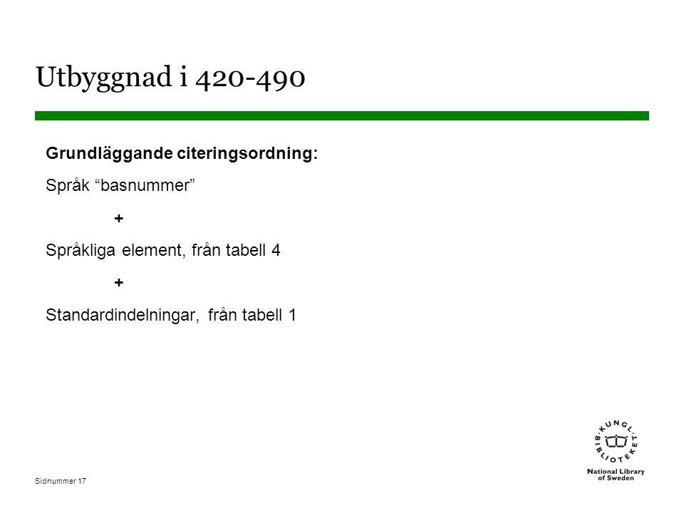 Utbyggnad i 420-490 Grundläggande citeringsordning: Språk basnummer