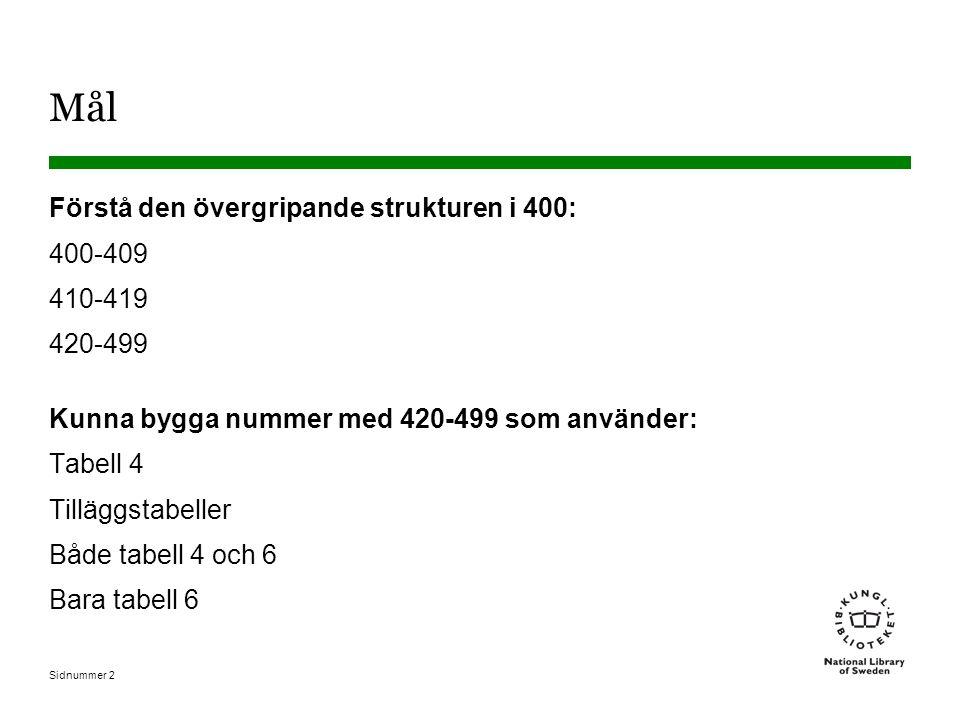 Mål Förstå den övergripande strukturen i 400: 400-409 410-419 420-499