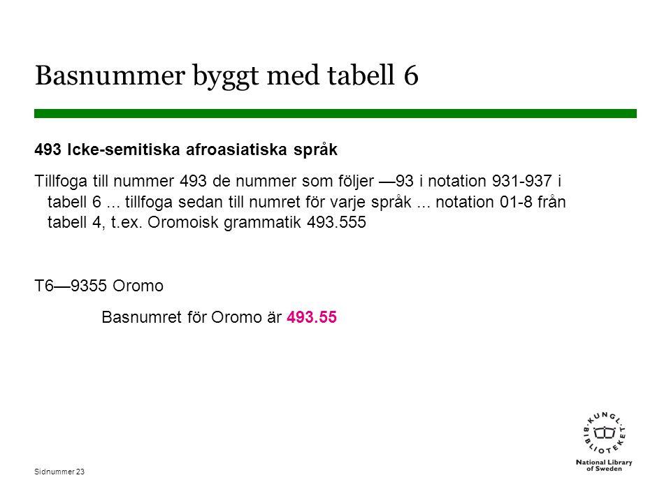 Basnummer byggt med tabell 6