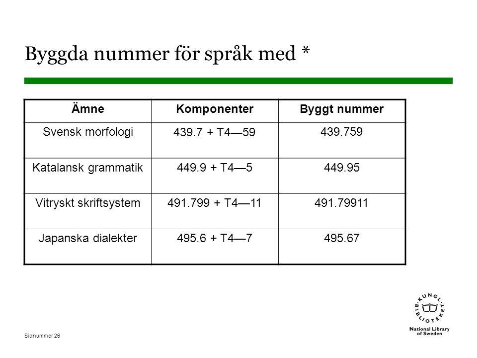 Byggda nummer för språk med *