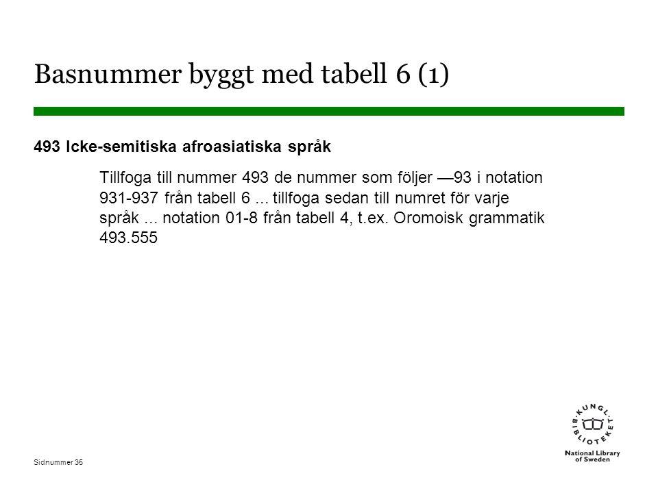 Basnummer byggt med tabell 6 (1)