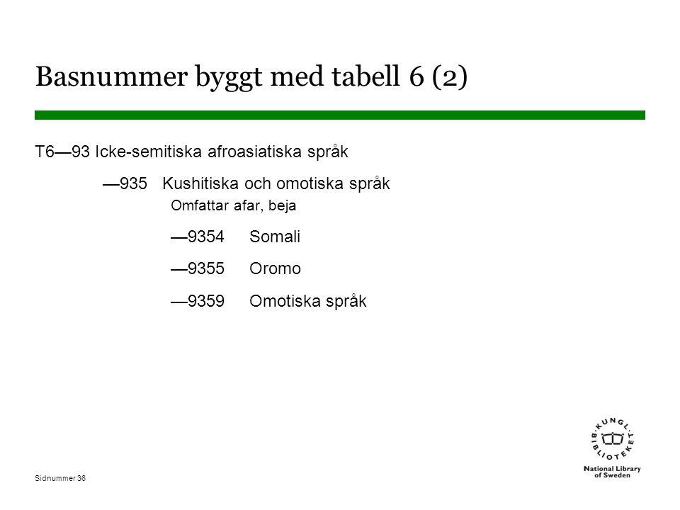 Basnummer byggt med tabell 6 (2)