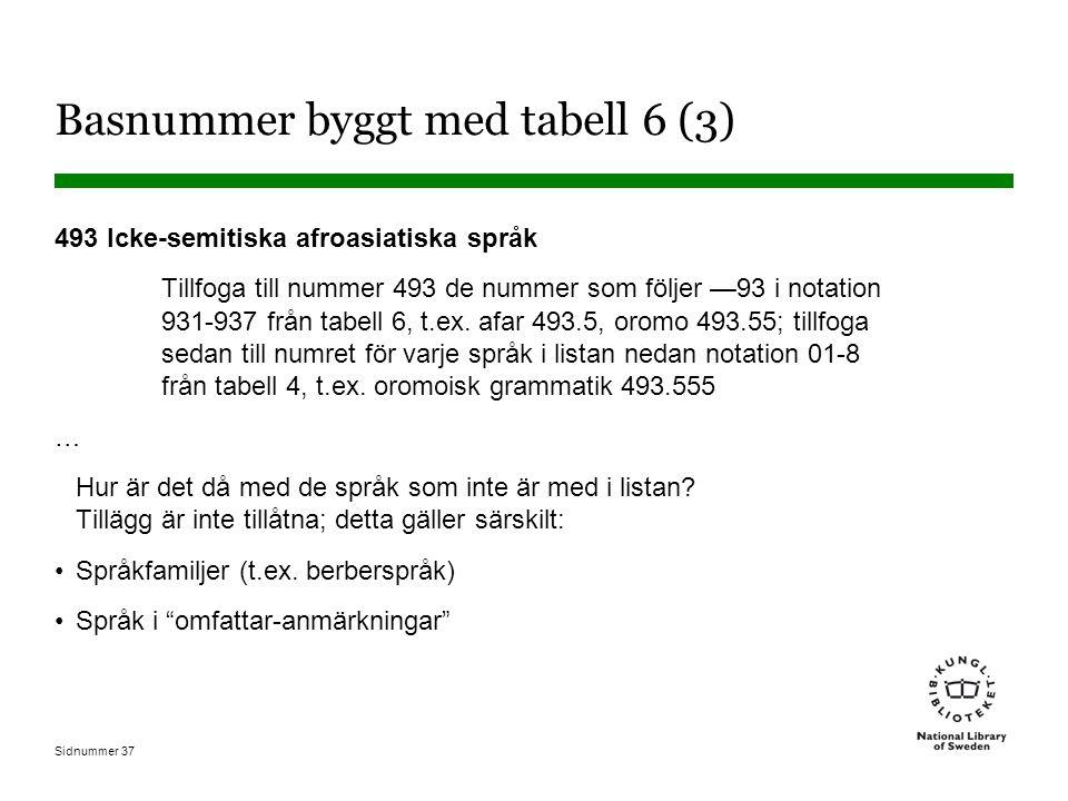 Basnummer byggt med tabell 6 (3)