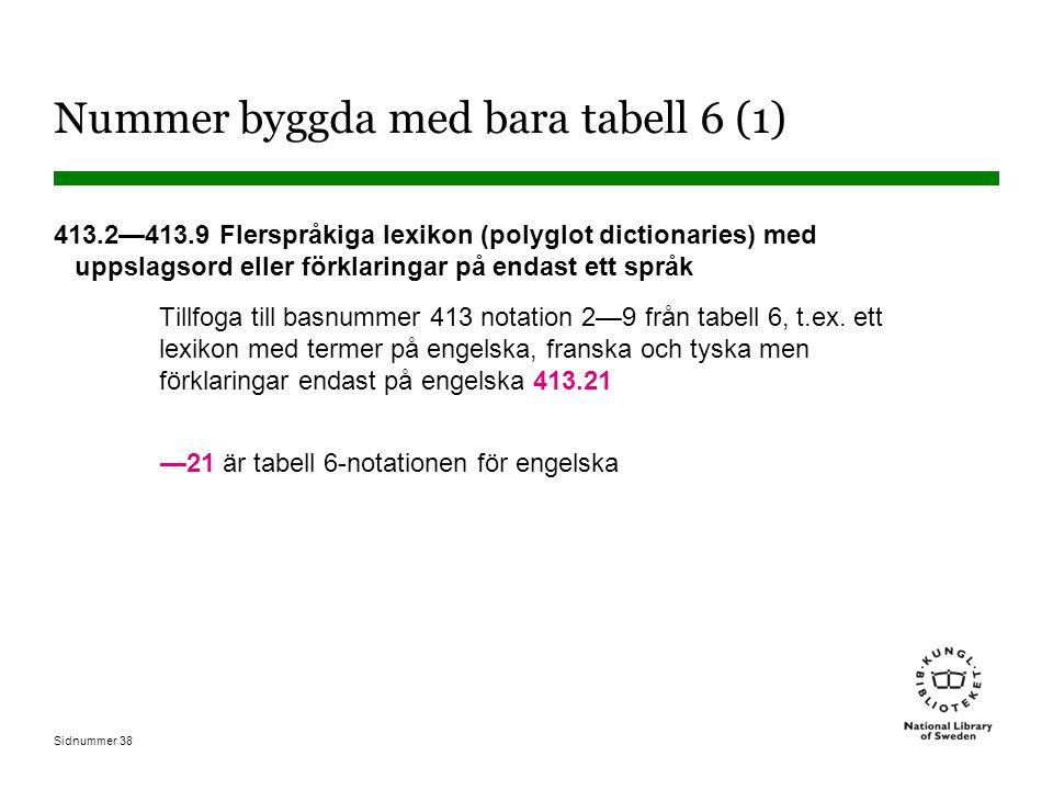 Nummer byggda med bara tabell 6 (1)