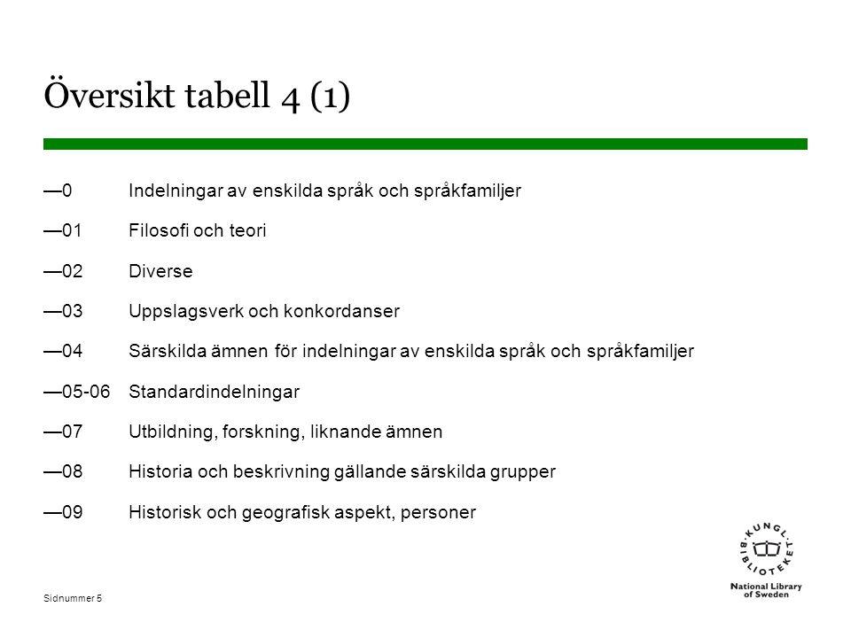 Översikt tabell 4 (1) —0 Indelningar av enskilda språk och språkfamiljer. —01 Filosofi och teori.
