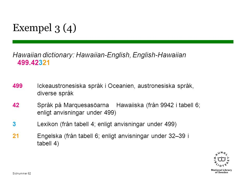 Exempel 3 (4) Hawaiian dictionary: Hawaiian-English, English-Hawaiian 499.42321.