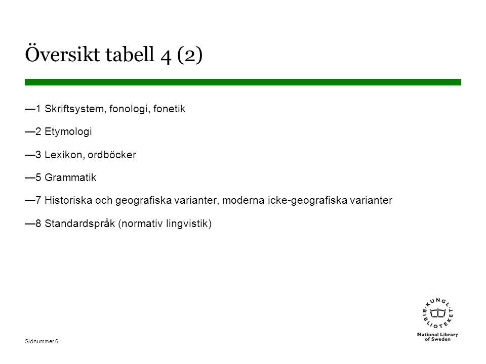 Översikt tabell 4 (2) —1 Skriftsystem, fonologi, fonetik —2 Etymologi
