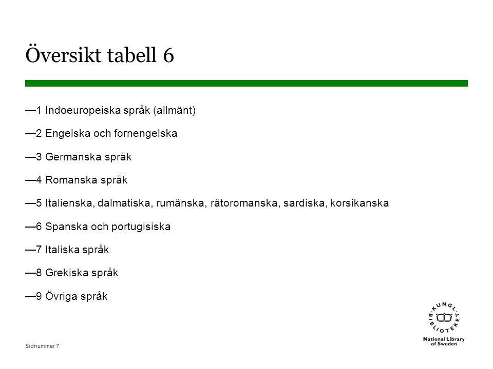 Översikt tabell 6 —1 Indoeuropeiska språk (allmänt)
