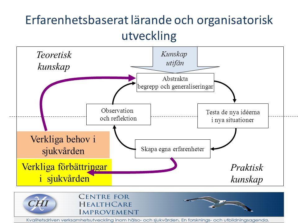 Erfarenhetsbaserat lärande och organisatorisk utveckling