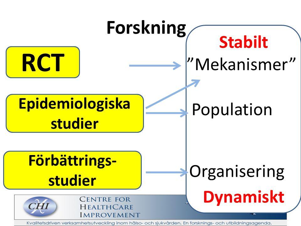 Epidemiologiska studier Förbättrings- studier