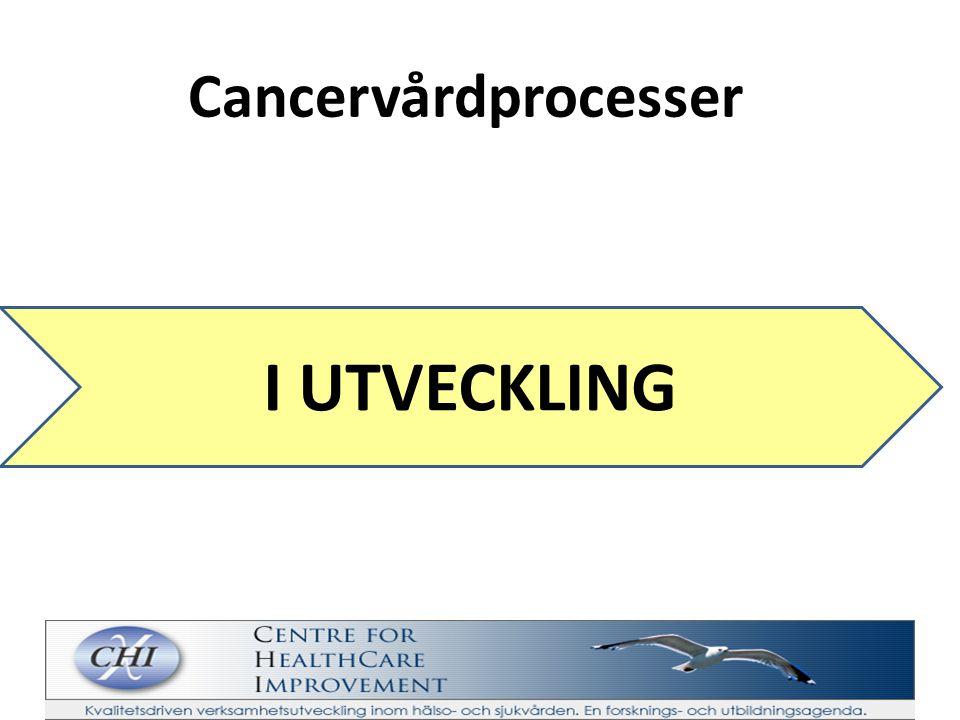 Cancervårdprocesser I UTVECKLING