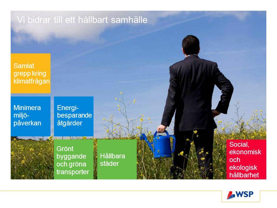 Vi bidrar till ett hållbart samhälle