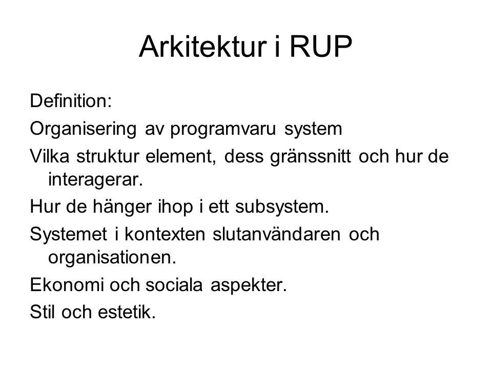 Arkitektur i RUP Definition: Organisering av programvaru system