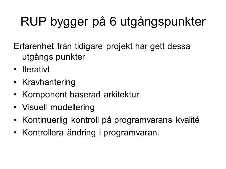 RUP bygger på 6 utgångspunkter