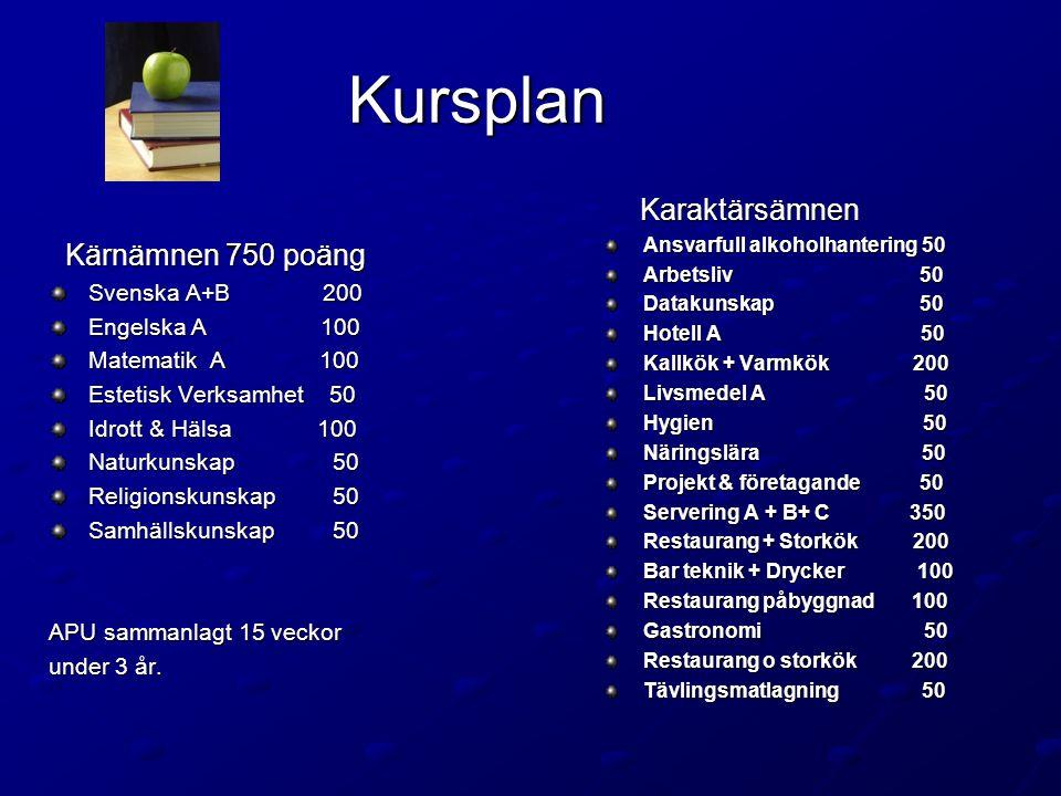 Kursplan Kärnämnen 750 poäng Karaktärsämnen Svenska A+B 200