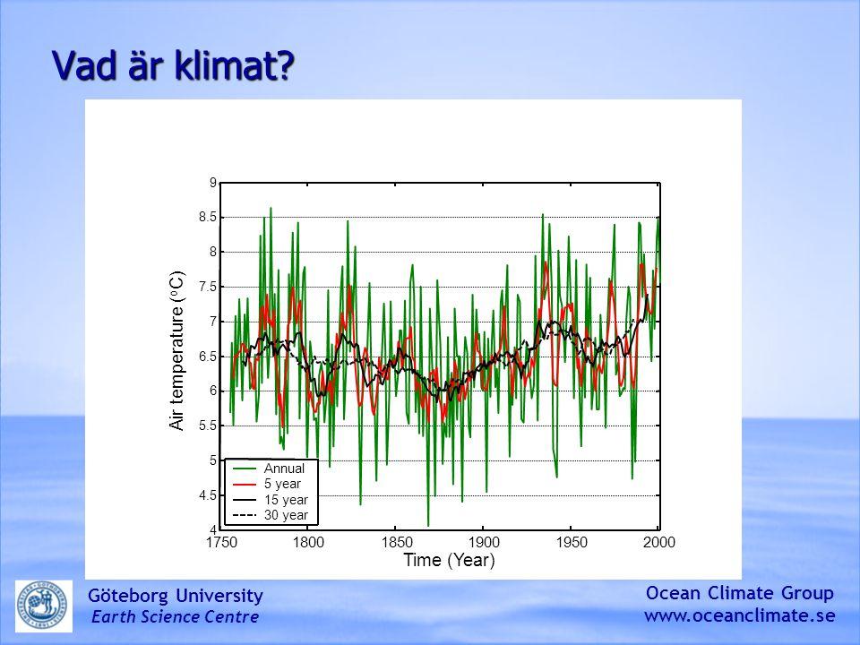 Vad är klimat Göteborg University Ocean Climate Group
