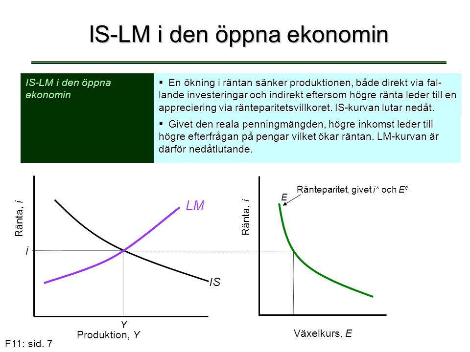 IS-LM i den öppna ekonomin