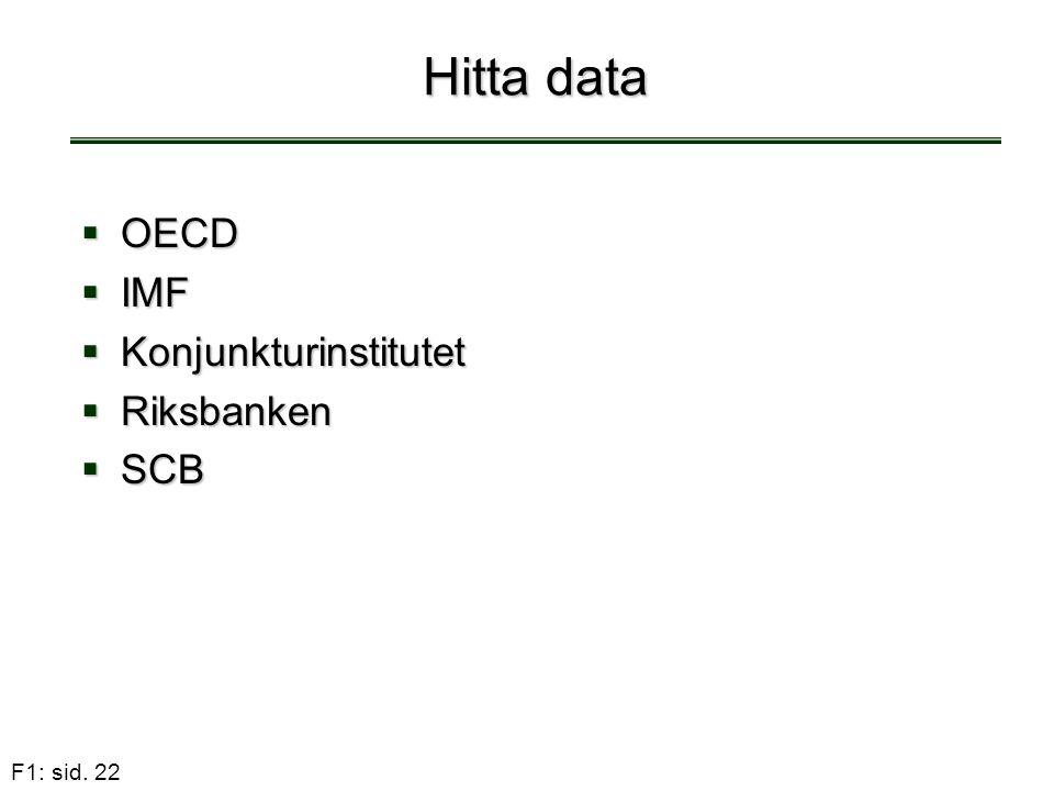 Hitta data OECD IMF Konjunkturinstitutet Riksbanken SCB
