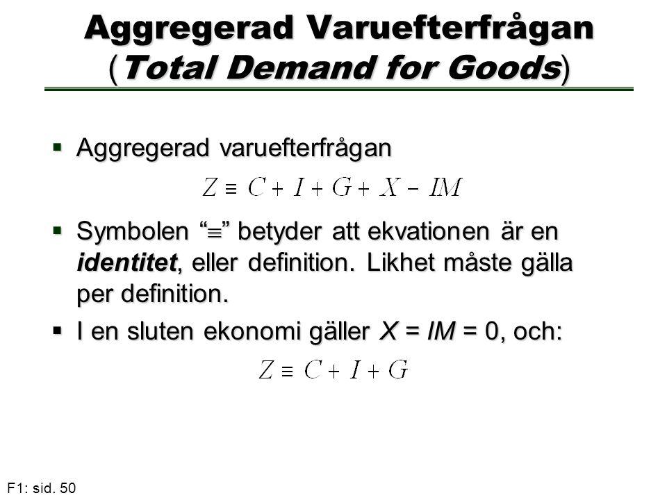 Aggregerad Varuefterfrågan (Total Demand for Goods)