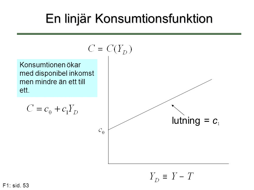 En linjär Konsumtionsfunktion