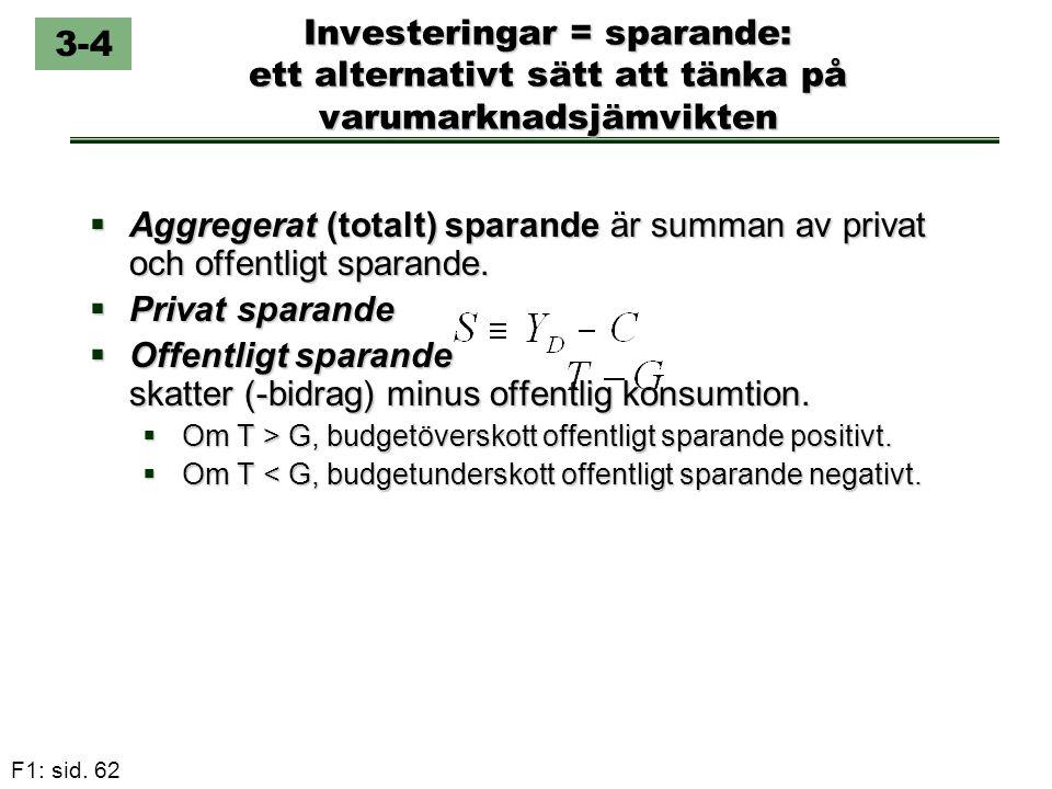 Offentligt sparande skatter (-bidrag) minus offentlig konsumtion.