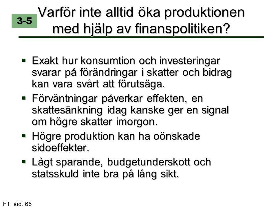 Varför inte alltid öka produktionen med hjälp av finanspolitiken