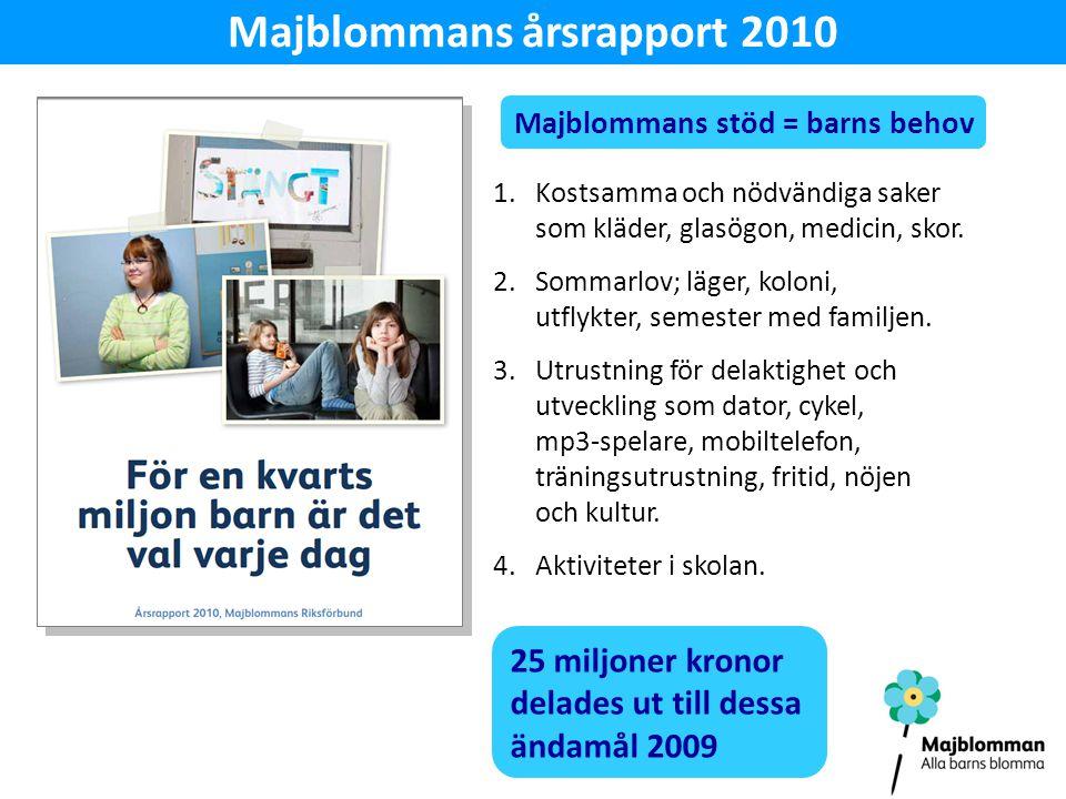 Majblommans årsrapport 2010 Majblommans stöd = barns behov