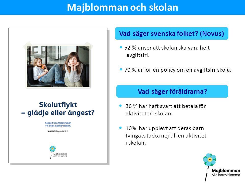 Vad säger svenska folket (Novus)