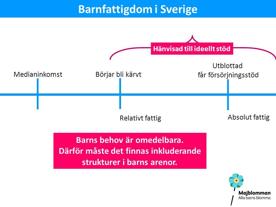 Barnfattigdom i Sverige
