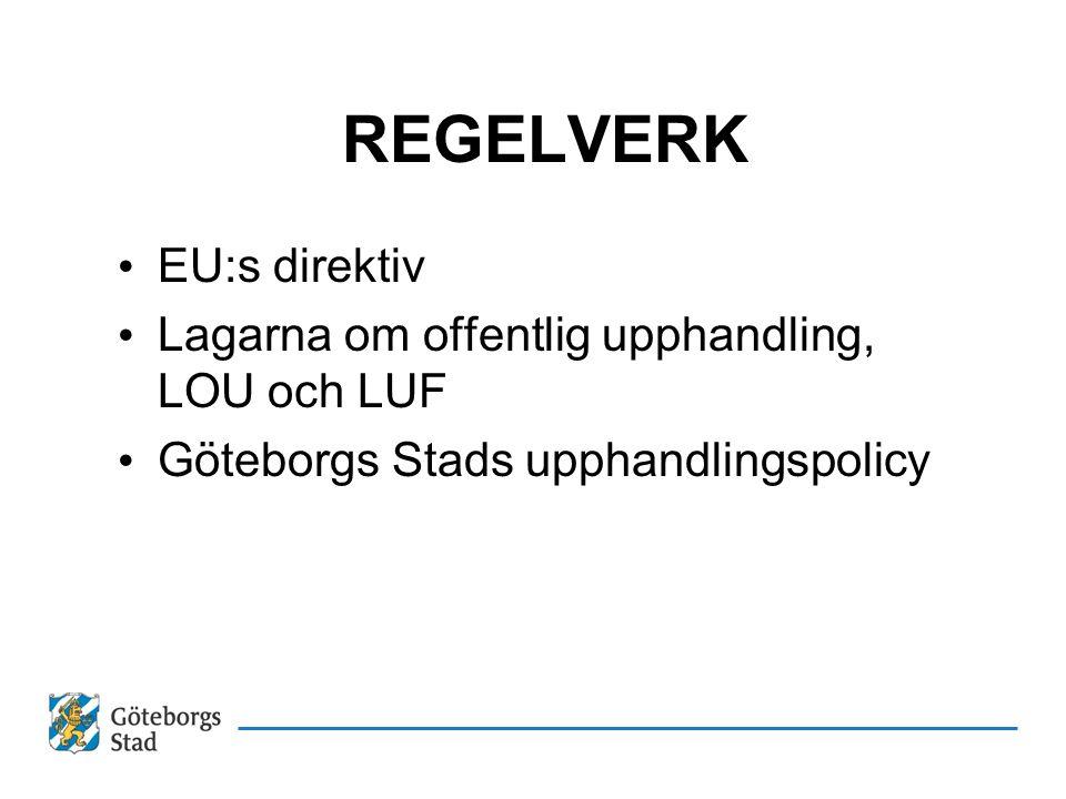 REGELVERK EU:s direktiv Lagarna om offentlig upphandling, LOU och LUF