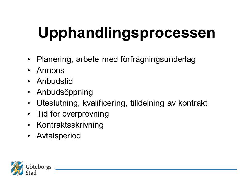 Upphandlingsprocessen