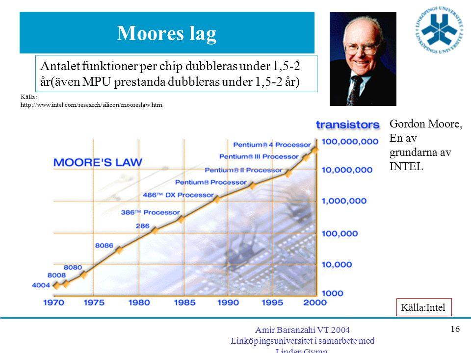 Moores lag Antalet funktioner per chip dubbleras under 1,5-2 år(även MPU prestanda dubbleras under 1,5-2 år)
