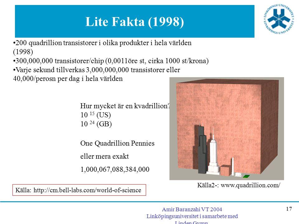 Lite Fakta (1998) 200 quadrillion transistorer i olika produkter i hela världen (1998)