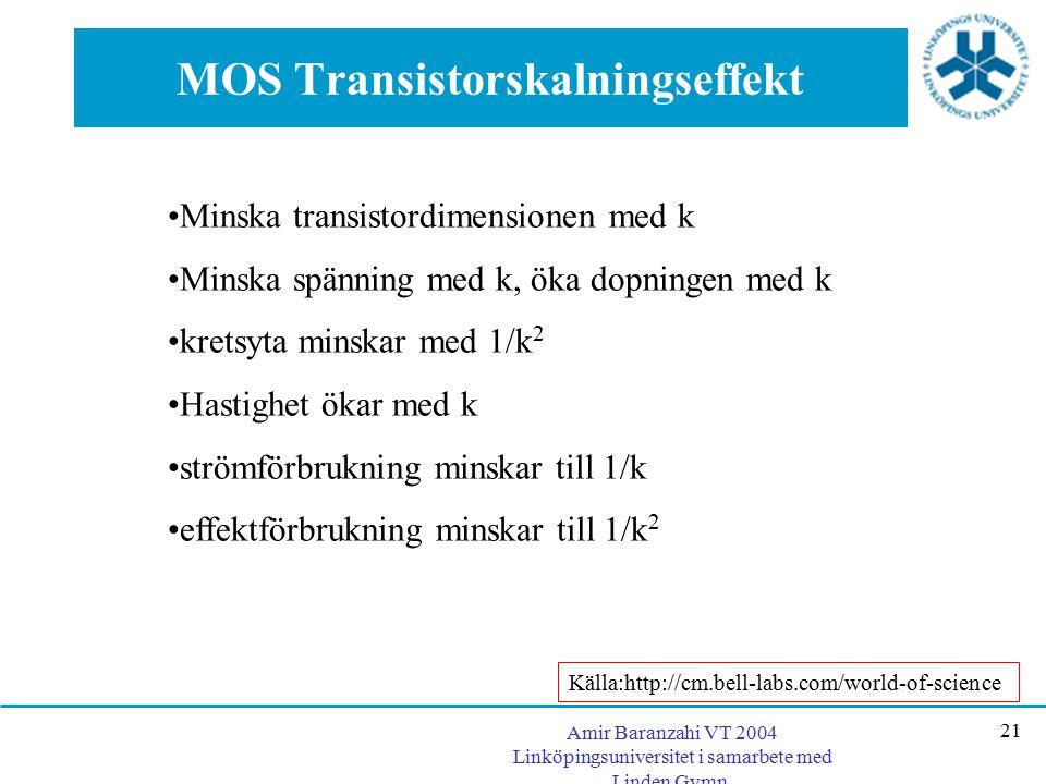 MOS Transistorskalningseffekt
