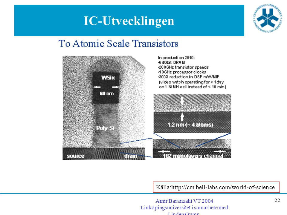 IC-Utvecklingen Källa:http://cm.bell-labs.com/world-of-science