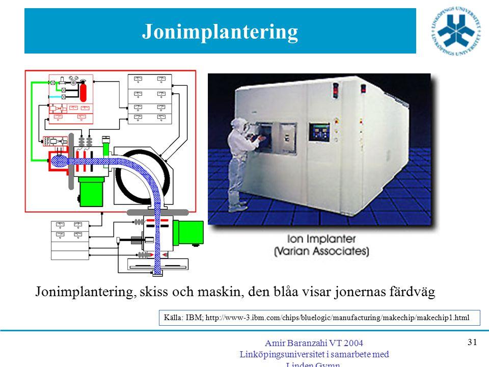 Jonimplantering Jonimplantering, skiss och maskin, den blåa visar jonernas färdväg.