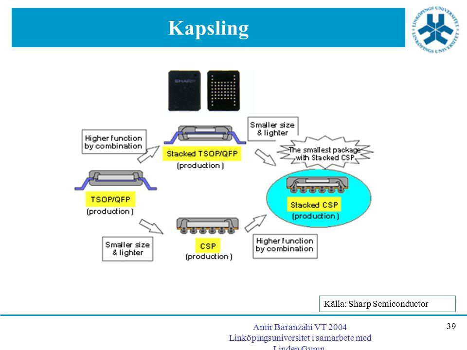 Kapsling Källa: Sharp Semiconductor