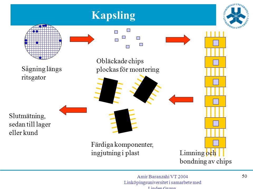 Kapsling Obläckade chips plockas för montering Sågning längs ritsgator