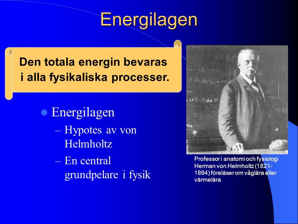 Den totala energin bevaras i alla fysikaliska processer.