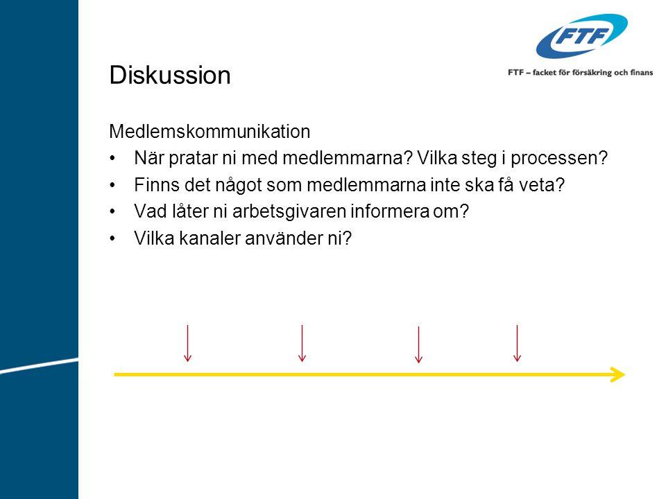Diskussion Medlemskommunikation