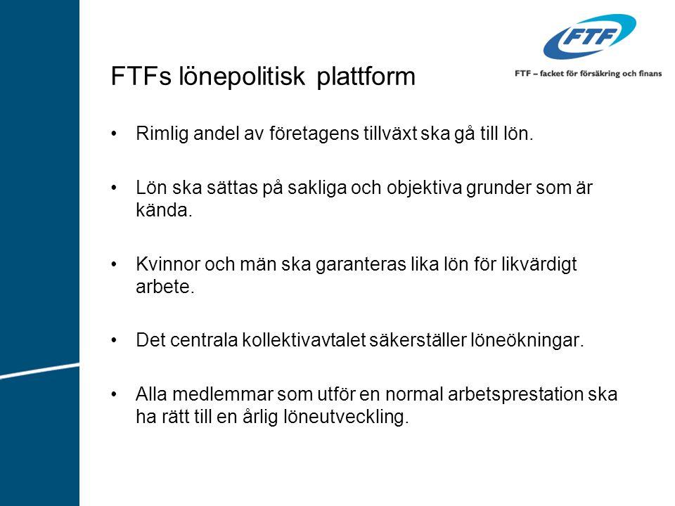 FTFs lönepolitisk plattform