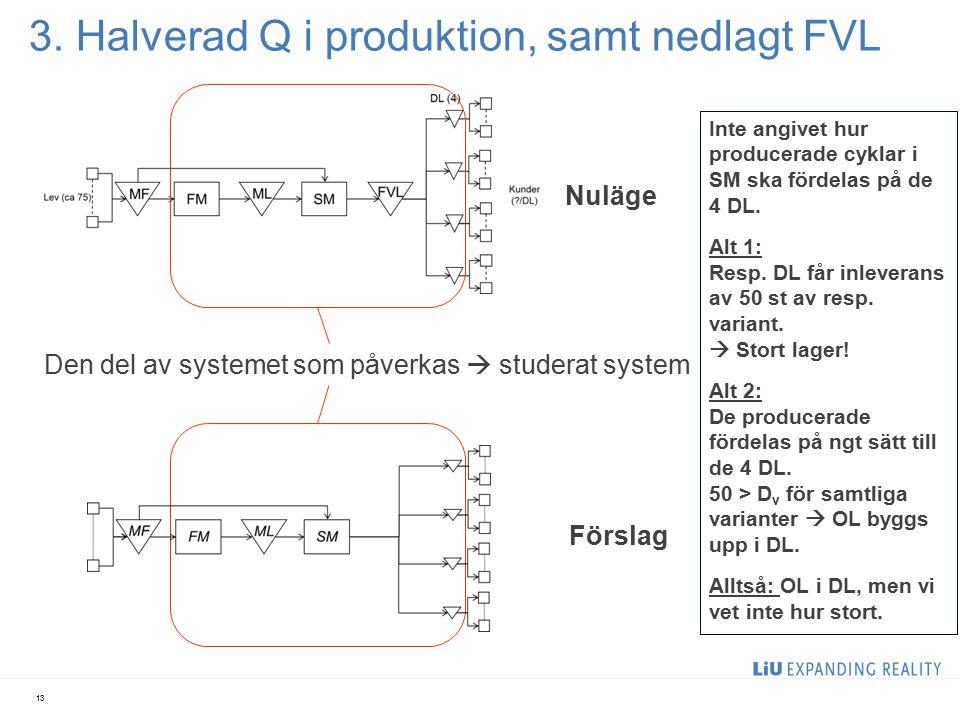 3. Halverad Q i produktion, samt nedlagt FVL