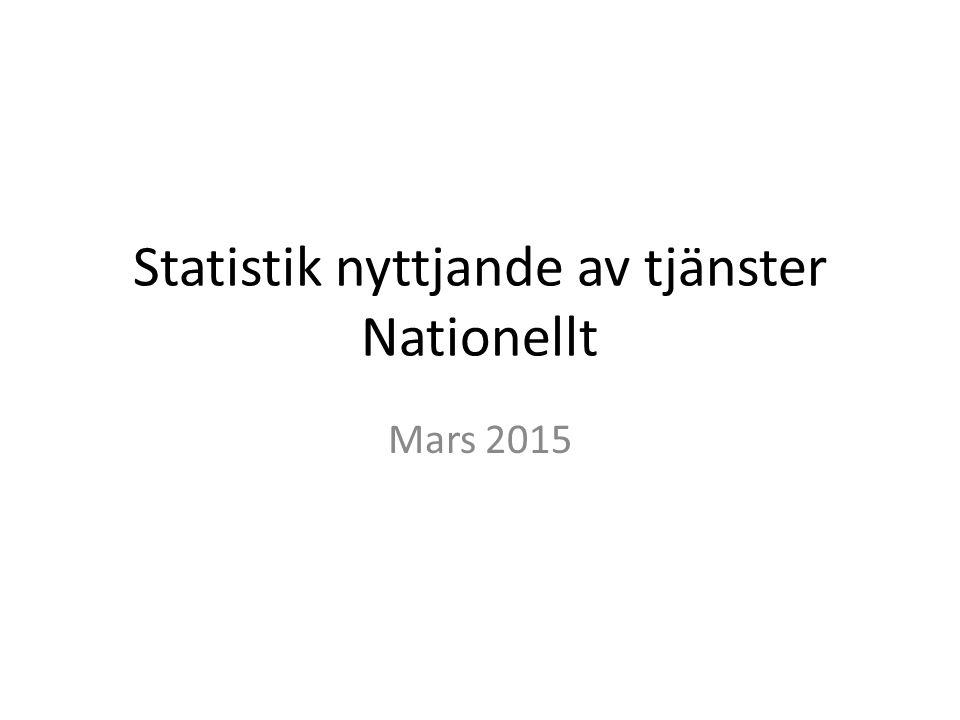 Statistik nyttjande av tjänster Nationellt