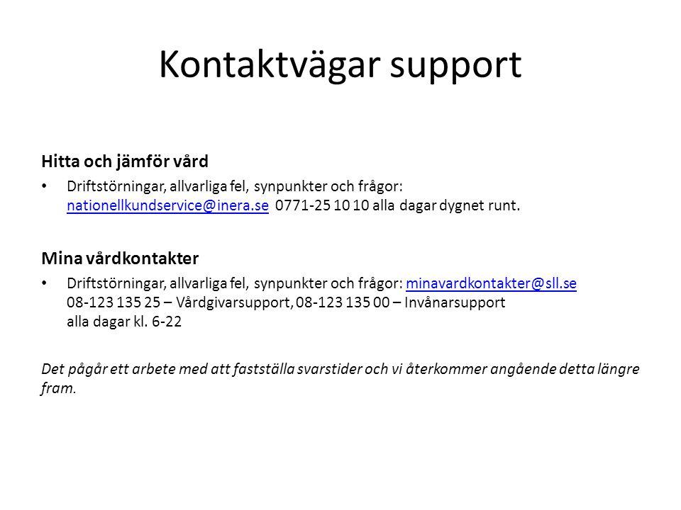 Kontaktvägar support Hitta och jämför vård Mina vårdkontakter