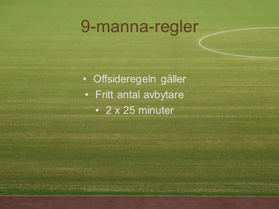 9-manna-regler Offsideregeln gäller Fritt antal avbytare